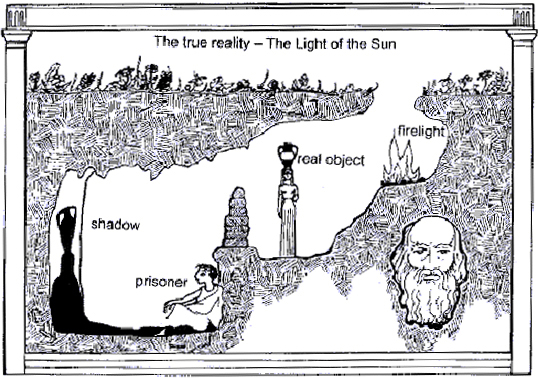 a look at the theory of dimensions in the allegory of the cave by plato Allegory of the cave plato's myths a significant amount of plato's philosophy is expressed in the myths which appear for plato, has many dimensions.