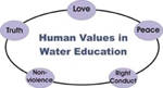 Babas five Human Values